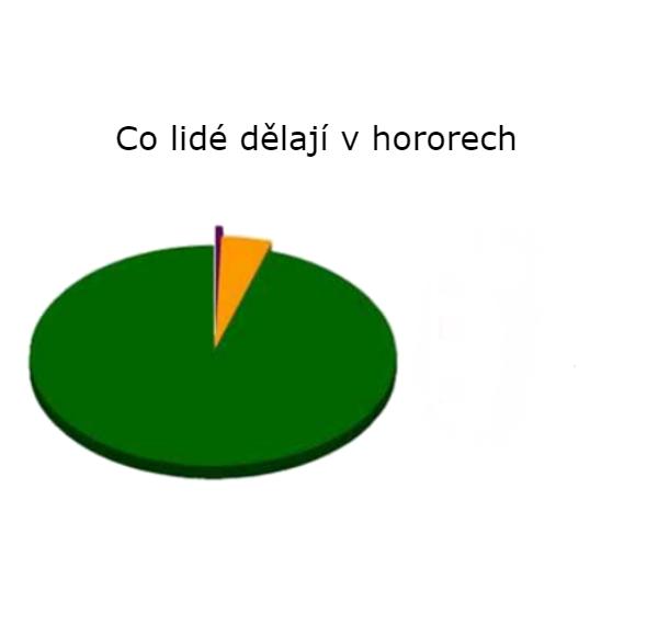 meme horor graf